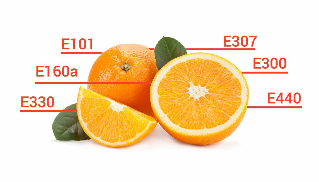 <strong>SPISELIG?:</strong> E101, E160a, E300, E307, E330 og E440. Kanskje ikke noe du forbinder med et naturprodukt som appelsin? Det er rett og slett riboflavin, betakaroten, vitamin C, vitamin E, sitronsyre og pektin, og er helt ufarlig. Fotomontasje: NTB SCANPIX / SHUTTERSTOCK / ELISE TOBIASSON