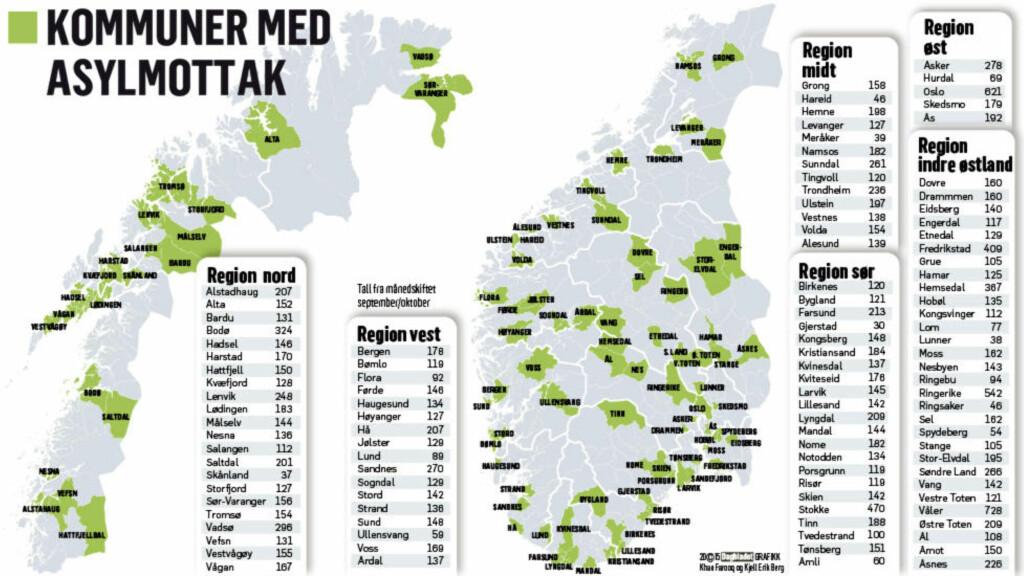 ASYLKART: Asylsøkere som kommer til Norge blir plassert i mottak ulike steder i landet. En oversikt som Dagbladet har laget viser hvilken kommune som har flest personer på mottak. Grafikk: Khan Farooq og Kjell Erik Berg.