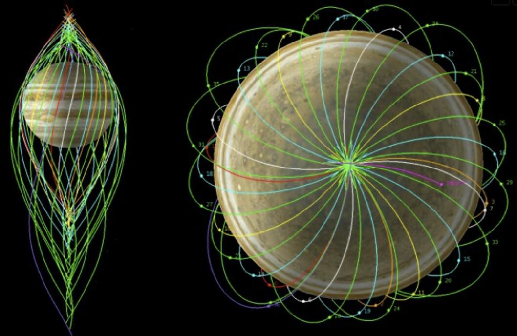<strong><B>37 RUNDER</B>:</strong> Illustrasjonen viser hvordan forskerne forventer at Juno vil gå i bane rundt Jupiter. Foto: NASA