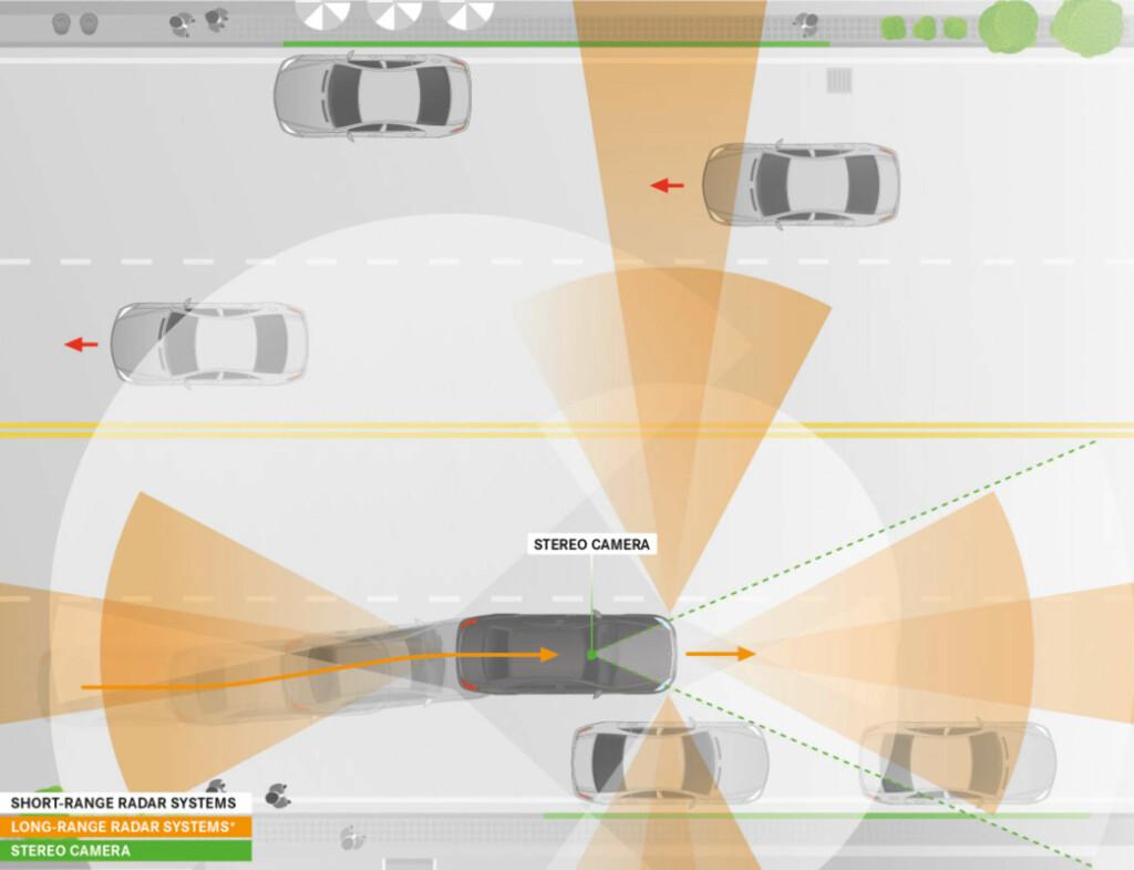 FINNES I DAG: Teknologien som gjør at bilene kan kjøre på egen hånd er på plass allerede. Foto: DAIMLER