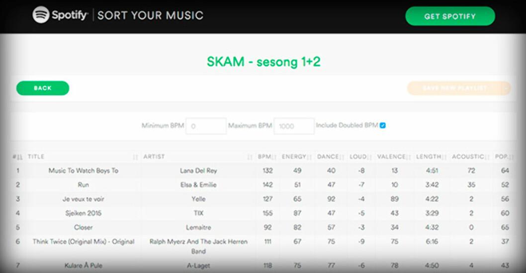 <strong><strong>SORTÈR:</strong></strong> Om du vil ha de med høyest BPM til slutt eller de mest populære først, sørger Sort your music for å endre rekkefølgen deretter.