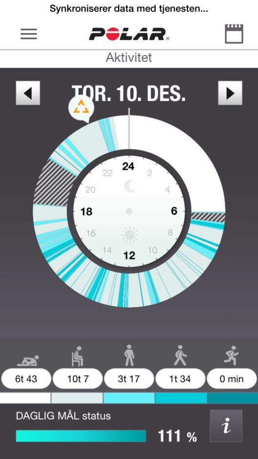 <strong><b>SLIK SER DAGEN UT:</strong></b> Slik har dagen vært, inndelt i ulik grad av aktivitet. Du kan se forklaring på graden av aktivitet, nederst på skjermen. Foto: KRISTIN SØRDAL