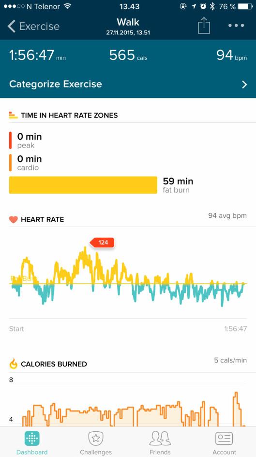 <strong><b>GJENKJENNER TRENINGSØKTER:</strong></b> Fitbit-appen skjønte at vi gikk en lengre tur i skogen, og kan vise oss både hvordan pulsen vår var og hvor mange kalorier vi forbrant. Foto: KIRSTI ØSTVANG