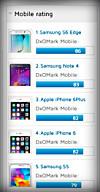 mobiltelefon best i test Hammerfest
