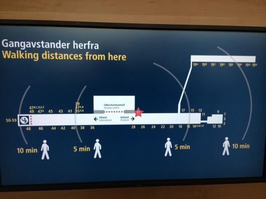 <strong><b>SJEKK AVSTANDEN:</strong></b> Gate 19 kan være lenger unna enn du kanskje kan tro. Foto: OSL