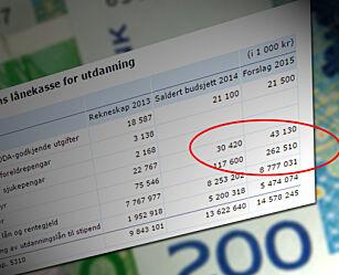 image: Lånekassen får inntektsdobling fra ubetalte regninger