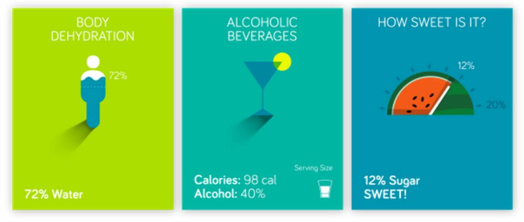 <strong>HVOR SØT ER MELONEN?</strong> SCiO kan brukes for å analysere innholdet både i mat og drikke. Og mer til.