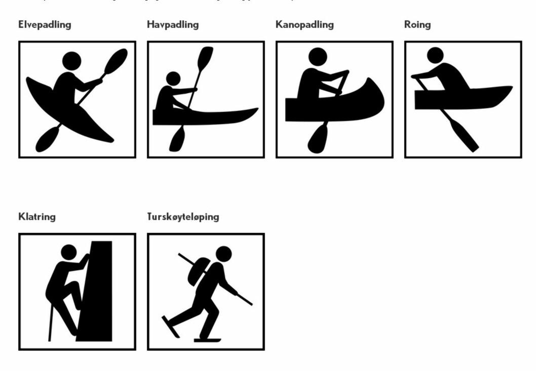 Disse aktivitetene kommer ikke med gradering. Foto: DNT/MERKEHÅNDBOKA