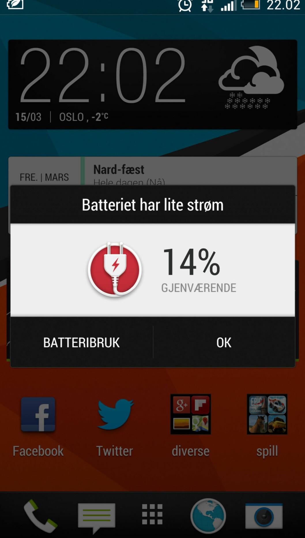 <strong>AKKURAT:</strong> 14 prosent batteri klokka 22.00 på kvelden var ikke uvanlig i vår uke sammen med HTC One.  Foto: Ole Petter Baugerød Stokke