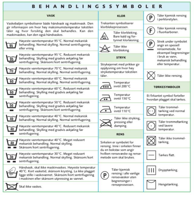 ad28c456 Print ut og heng opp på vaskerommet ... Foto: Lilleborg