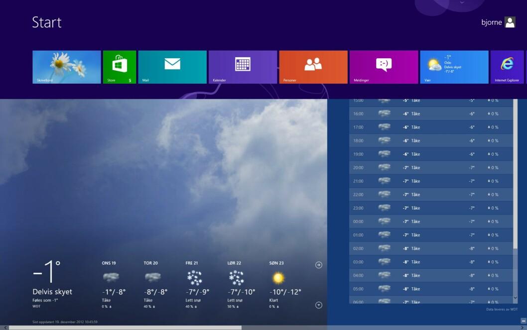Se på Windows 8 nå! Enkel endring i registeret gjør startmenyen langt mindre prangende.