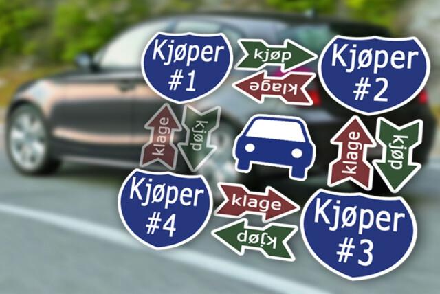 b3cae5d2 ÉN SALGSKJEDE: Selger du bilen din, blir du et salgsledd i en salgskjede.
