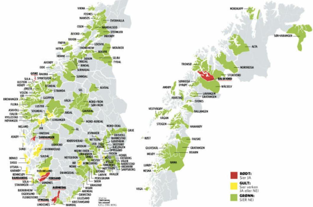 <strong>SJU SIER JA:</strong> 15 sier verken ja eller nei og 137 kommuner sier tvert nei til reservasjonsadgang for leger. Grafikk: Kjell Erik Berg/ Dagbladet.