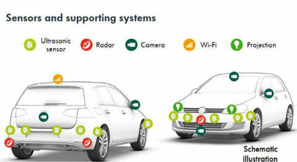 AVANSERT FRAMTID: Volkswagen implementerer stadig mer avansert teknologi i sine biler. Illustrasjon: VW