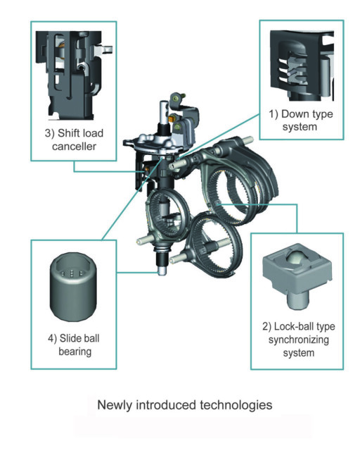 ET EKSEMPEL: Detaljer fra Mazdas optimalisering av manuelle girskift Foto: Mazda