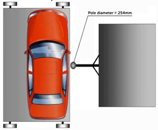Euro NCAPs stolpetest Foto: Euro NCAP
