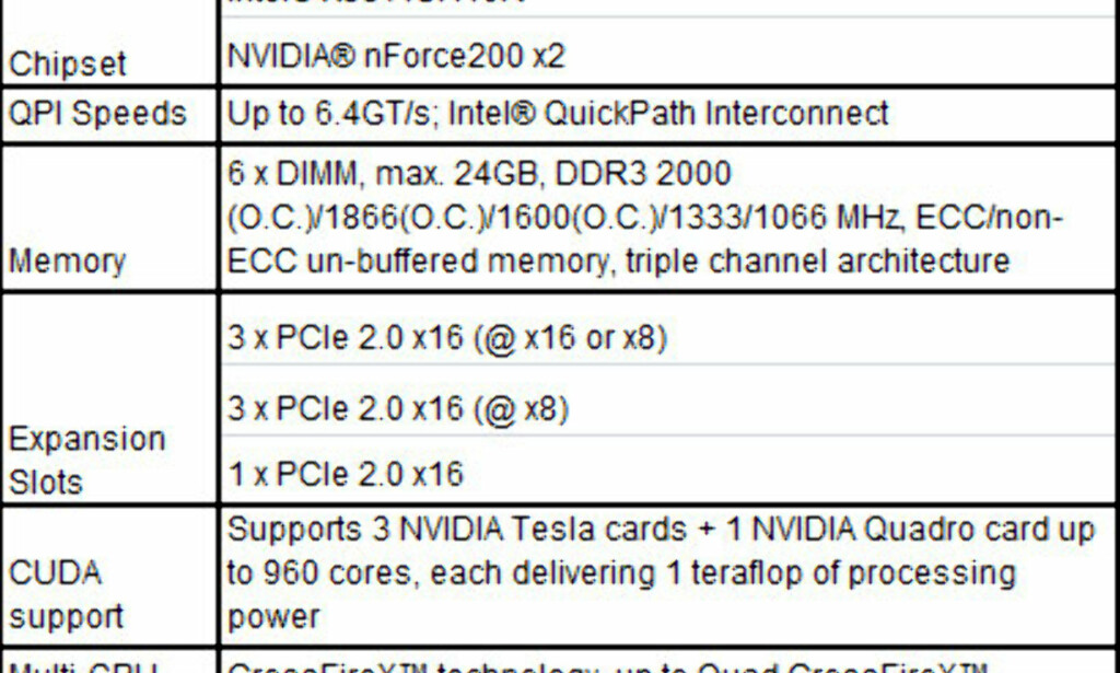 image: SuperComputer hovedkort fra Asus
