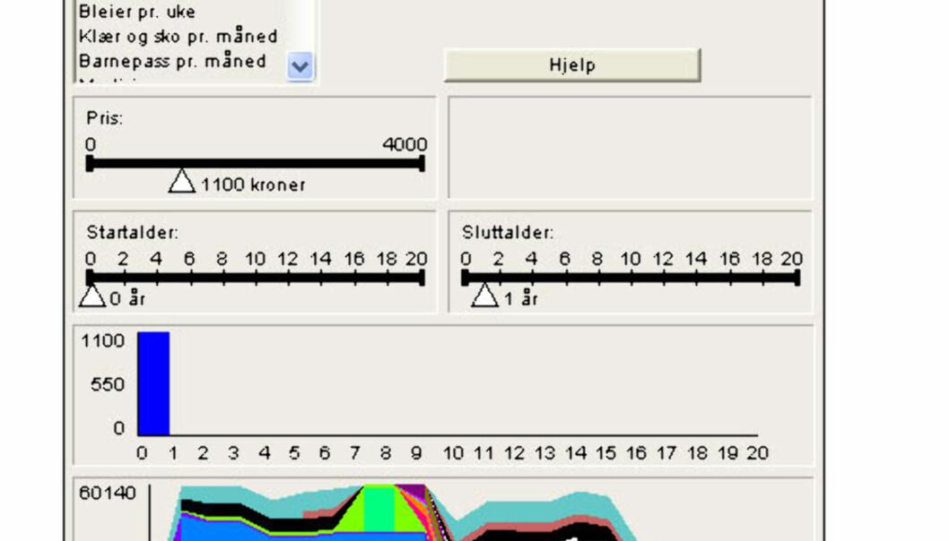 """Barnekalkulatoren og dens finesser. Den finnes fortsatt <a target=""""_blank"""" href=""""http://www.dinside.no/php/kalk.php?/php/kalk_java/vis.php?id=12"""">her</a>, men er ikke oppdatert."""