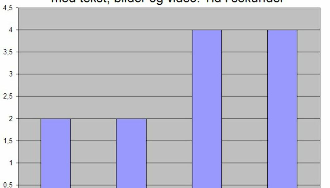 Kraftduell: AMD mot Intel