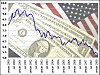 dollarkurs i dag