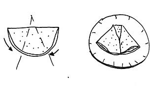 SLIK GJØR DU: Slik skal møsbrømlefsa brettes. Illustrasjon: TAKKEMAT / KAGGE FORLAG