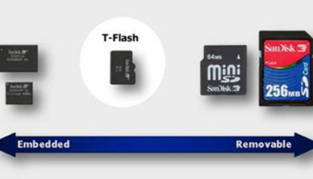 Sandisk viser mini-minnekort