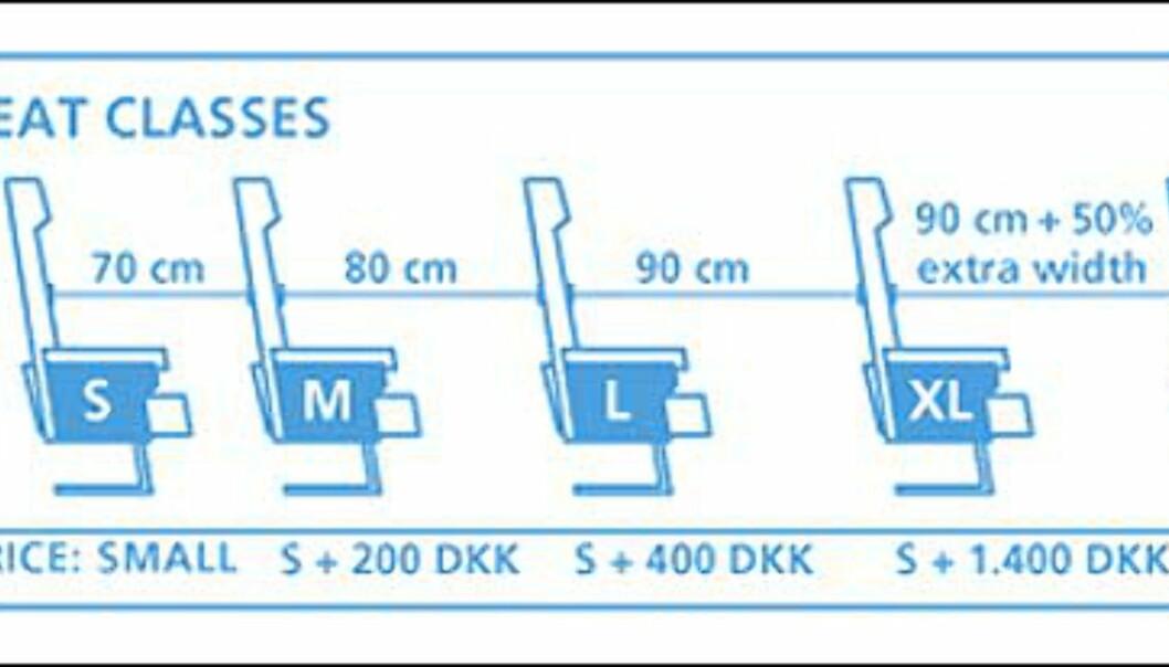 Maersks nye seteklasser - faksimile fra www.maerskair.com.