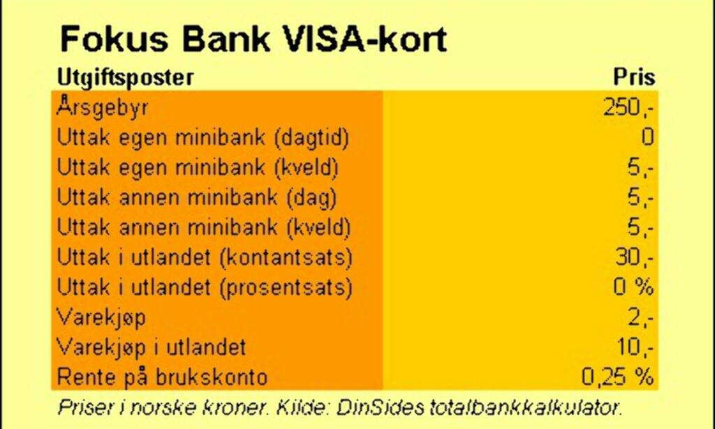 image: Fokus Bank (VISA-kort)