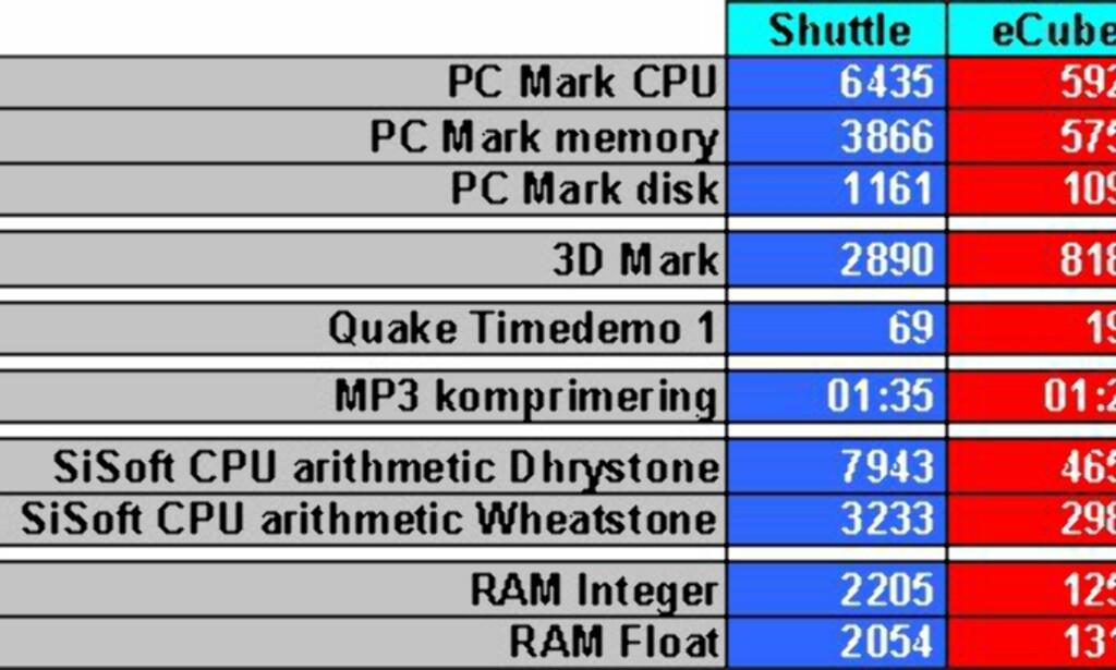 image: MiniPC som multimediasenter