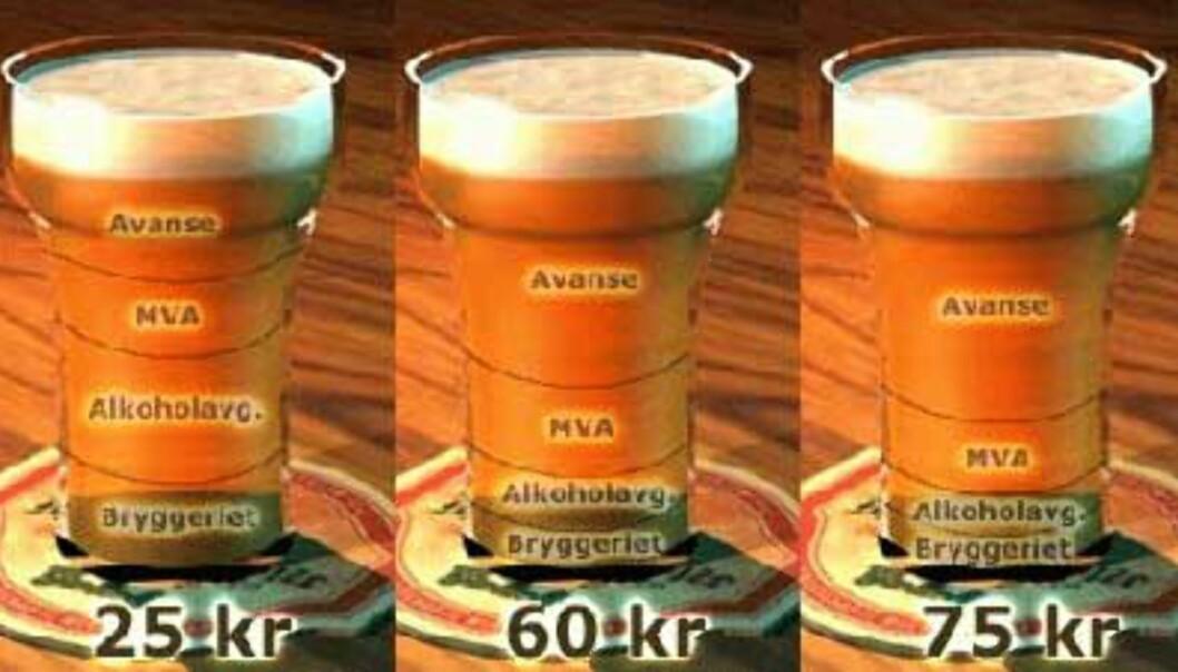 Bli ølagent på Ølbørsen