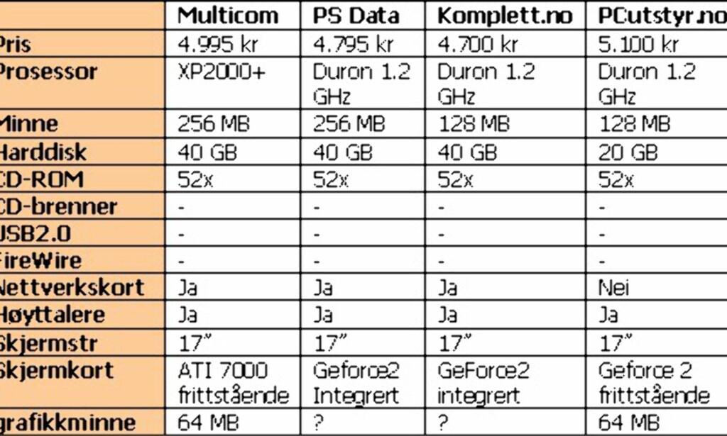 image: Sammenlign tilbudene