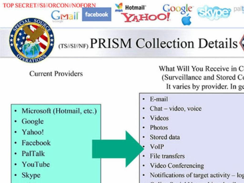 AVSLØRT: I går ble en powerpoint-presentasjon som beskriver PRISM-programmet lekket til to aviser.