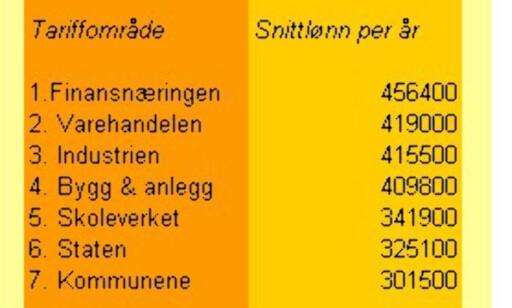 image: Fikk feitere lommebok