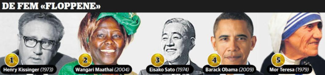Ossietzky er tidenes fredsprisvinner