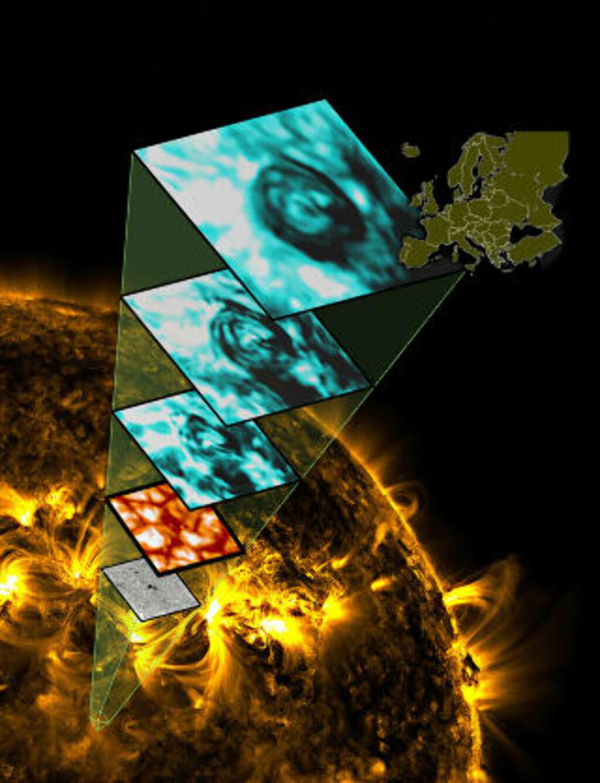 PÅ STØRRELSE MED EUROPA: Soltornado sett i ulike lag i solatmosfæren, sammenliknet med størrelsen på Europa. Klikk for større versjon. Illustrasjon: Scullion & Wedemeyer-Böhm (2012) NASA