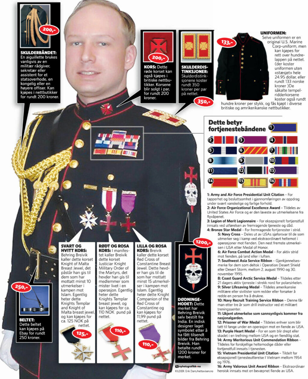 DESIGNET SITT EGET KOSTYME: Anders Behring Breivik bestilte gamle krigseffekter blant annet fra Vietnamkrigen og sydde på uniformen sin - som han påstår er en er tempelridderuniform. Grafikk: Nyhetsgrafikk.no