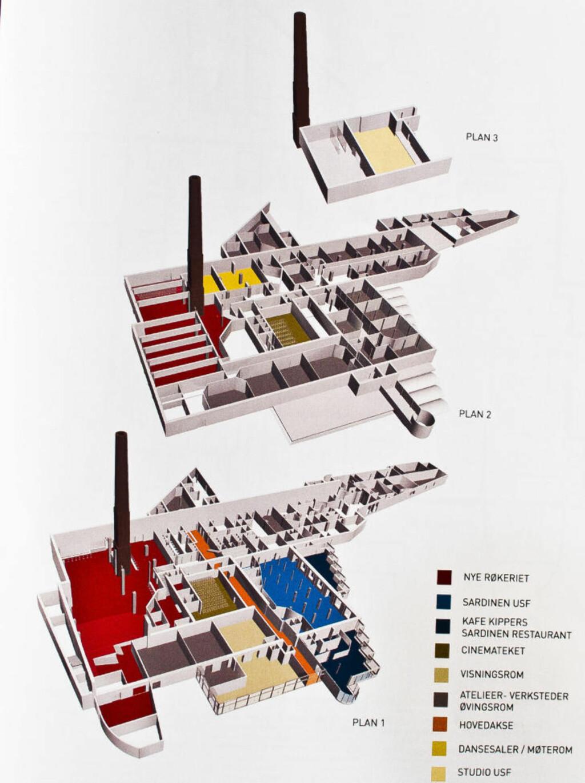 SNUDD: De tre etasjene i USF Verftet etter ombyggingen. 1. etasje (nederst) får en ny hovedakse og helt ny storsal, Røkeriet (tv).