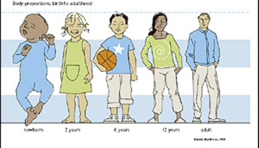 <strong>TUNGT HODE:</strong> Denne illustrasjonen fra Volvo viser kropps-proporsjonene til ulike aldersgrupper. Hos en ni måneder gammel baby utgjør hodet en firedel av den totale kroppsvekten.