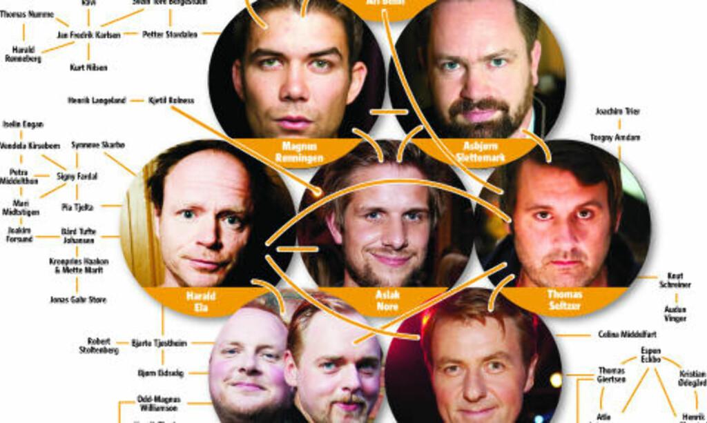 KULTUR-NETTVERKET: Lørdag presenterte Dagbladet den nye kulturelitens nettverk.
