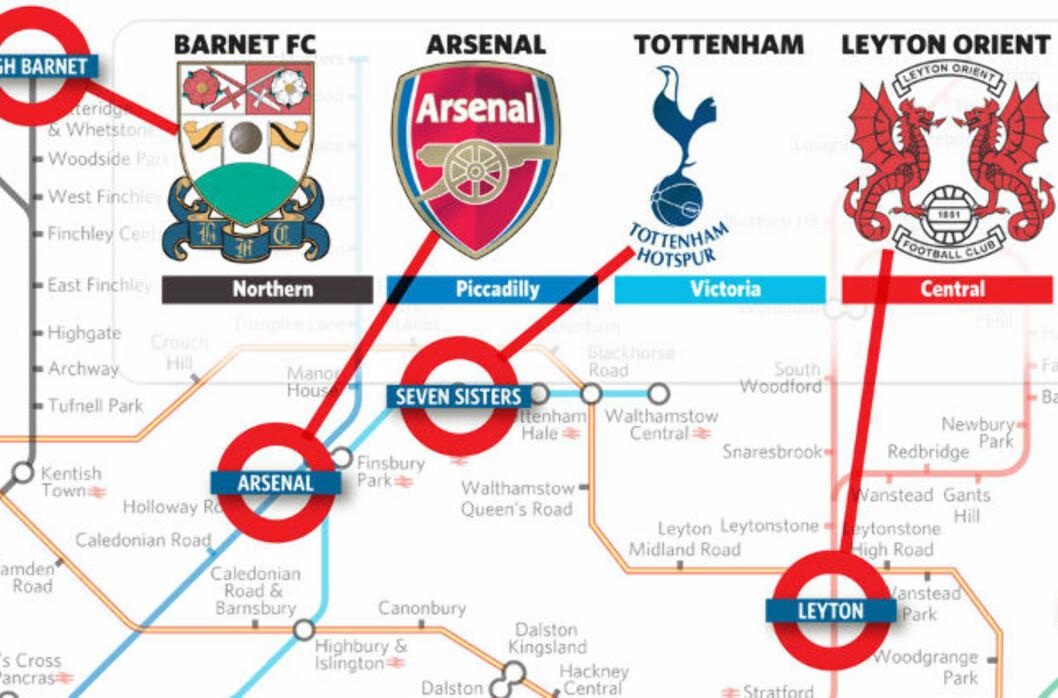 KLUBBENE: Fra de uthevede T-banestasjonene er det gåavstand på maks et kvarter til de 12 London-klubbene i fotballigaen. Til Fulham FC kan du også benytte Putney Bridge på District Line. Grafikk: KJELL ERIK BERG
