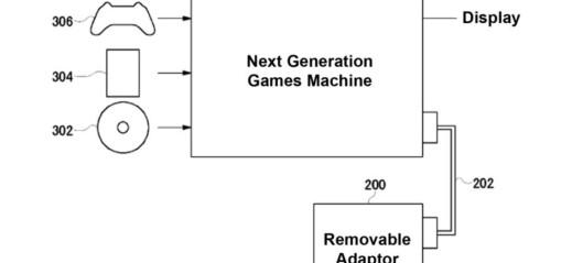 Er dette måten Sony vil la deg spille PS2-spill på?