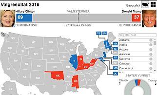 image: Sjekk valgresultatene her!