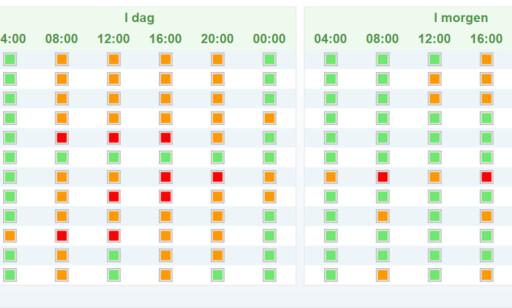 MÅLER FORURENSNINGEN: Luftkvalitet.info måler luftkvaliteten hver time. Rød betyr høy, oransj er moderat og grønn viser lite forurensning.