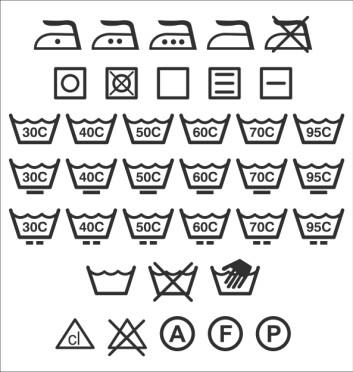 SYMBOL MED ULIK BETYDNING: Du kan fint slenge klær som er merket med håndvask i vaskemaskinen hvis det har håndvasksymbolet på menyen. Symbolet betraktes nemlig som et håndvaskeprogram. Foto: totallyout - Fotolia