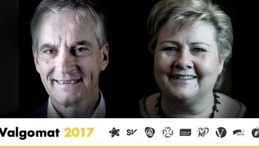 Dagbladets valgomat 2017
