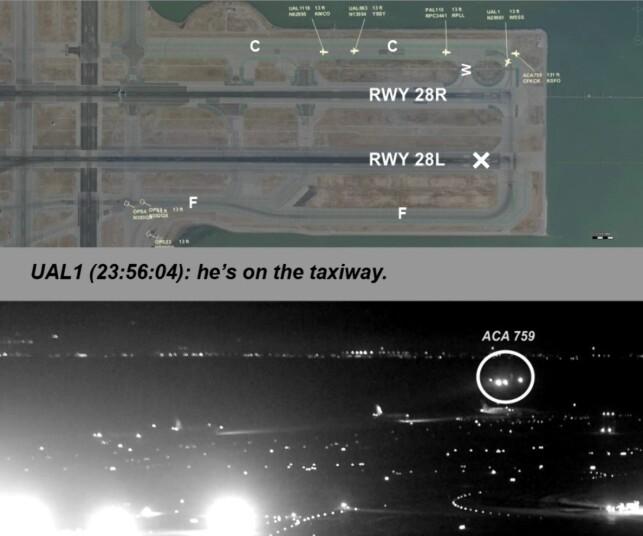 Bilder sluppet av NTSB onsdag viser hvor nære Air Canada-flyet var å forårsake en av historiens verste flykatastrofer, da pilotene gikk inn for landing på taksebanen. På det nærmeste er flyet bare noen få meter over de fire fullastede flyene på bakken under. Foto: NTSB / San Francisco International Airport
