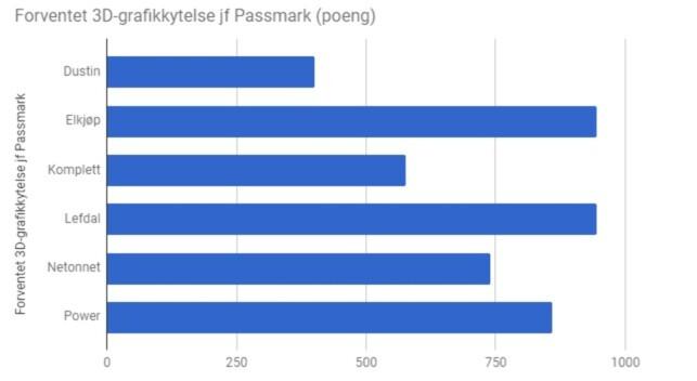 image: De beste PC-tilbudene til skolestart 2017