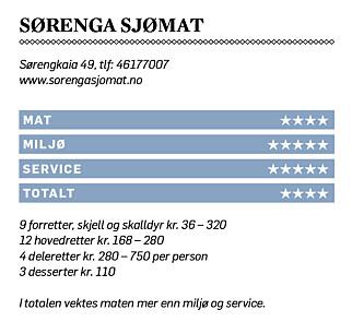 image: Gigantisk restaurant på Sørenga: - Fisken er sprellfersk