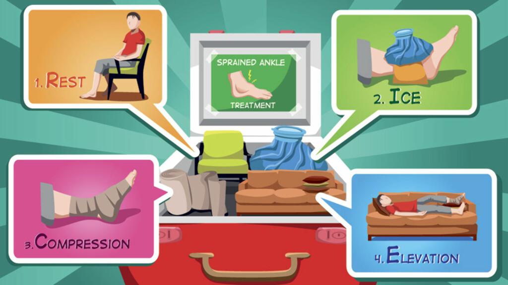 RICE BEHANDLING: Anerkjent metode ved akutte idrettskader, som skal forhindre ytterligere skade på grunn av hevelse og blødning. Foto: NTB Scanpix/Shutterstock
