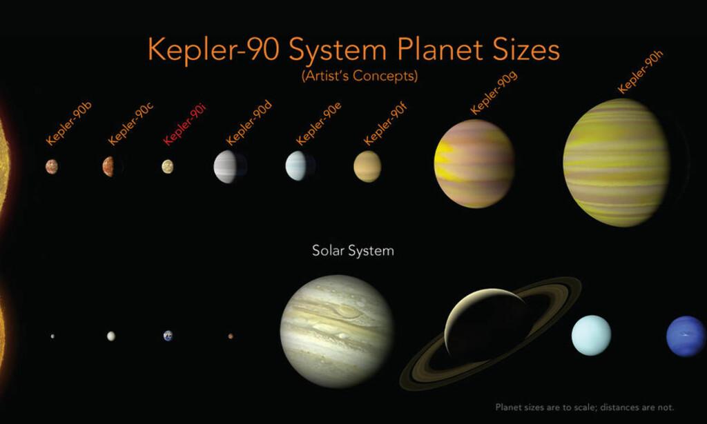 LIK SOLSYSTEMET: Kepler-90-systemet ligner på vårt eget, ifølge NASA - med små planeter som går i bane nær sin sol, og større planeter som går i bane lenger unna.   Foto: NASA/Ames Research Center/Wendy Stenzel